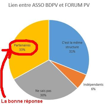 lien_assoBDPV_Forum